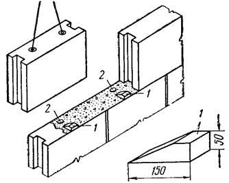 Технологія зведення житлових будівель. Бетони