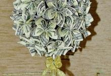Новорічне грошове дерево з купюр своїми руками. Як зробити топиарий з грошових купюр
