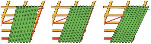 Хвильовий бітумний лист. Покрівельний бітумний хвилястий лист і його характеристики