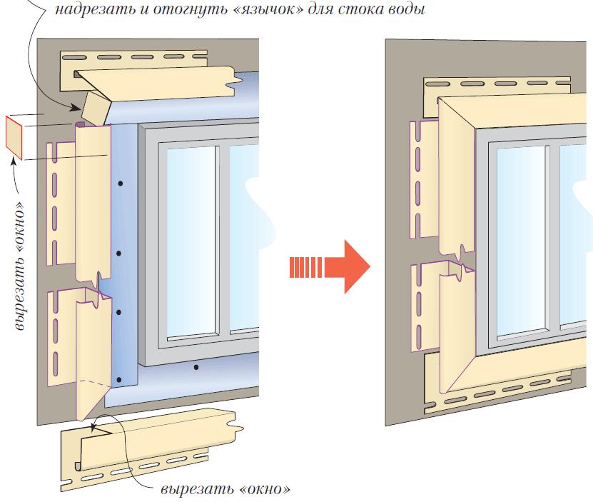 Віконний профіль для сайдинга розміри. Профіль для сайдинга-основа монтажних робіт