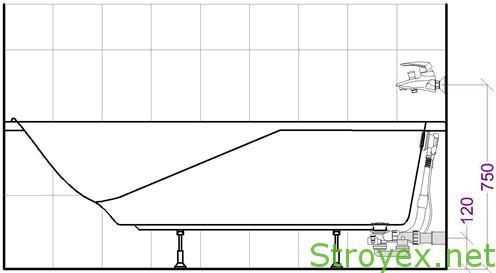 Описание вариантов сращивания стропил по длине. Сращивание бруса по длине: основные методы и рекомендации соединение бруса по длине при строительстве дома