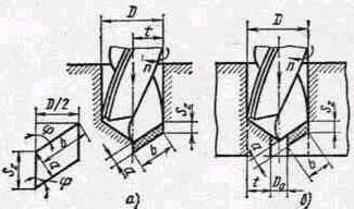 Свердління отворів в металі: способи, інструменти, корисні поради. Свердління сутність і призначення свердління