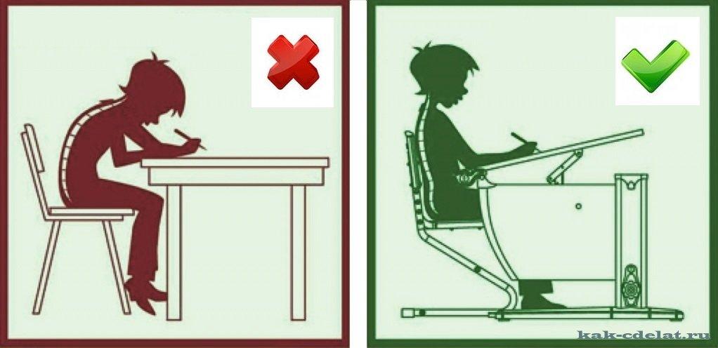 Як правильно сидіти за партою: формуємо правильну поставу. Правильна посадка школяра за письмовим столом правильна посадка за столом дитини виправляє хребет