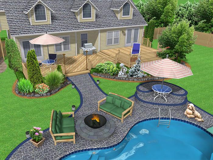 Сучасний ландшафтний дизайн заміського будинку. Ландшафтний дизайн заміського будинку-нові тренди і класика оформлення