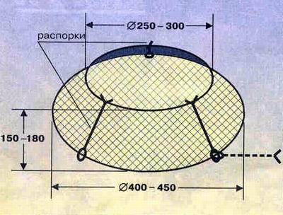 Огляд саморобних пасток для лову прісноводних раків. Просто і ефективно: раколовка з пластикової пляшки раколовка з пластикових пляшок 5 літрів
