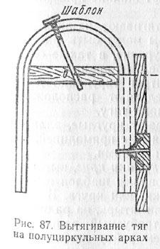 Архітектурні тяги. Тяги штукатурні види шаблонів для витягування карнизів пасків