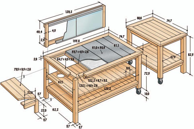 Меблі для зберігання на літній кухні. Будуємо стіл для відкритої літньої кухні