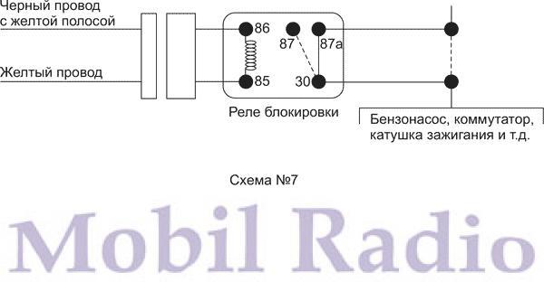 Інструкція сигналізації томагавк з автозапуском tz 9020.